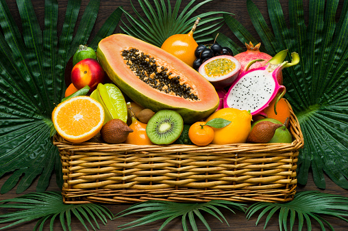 Read more about the article Comment choisirune meilleure corbeille à fruit ?